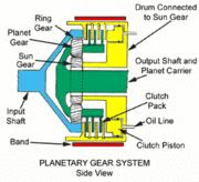 180px-Trans_Planetary